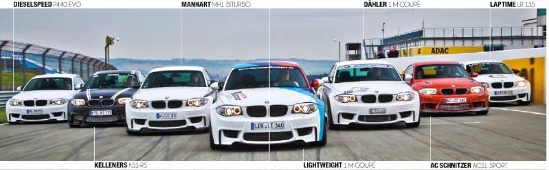 Photo présentation officielle + essais  BMW 1 M E82-2011 Fightc11