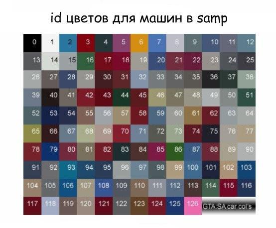 ID цветов авто Id_ndd11