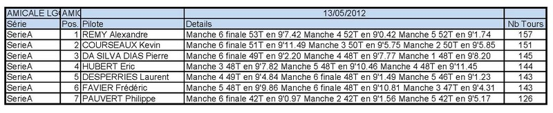 (92) 13 mai 2012, La Garenne Colombes, Amicale du LGC92 - Page 2 Open_v11