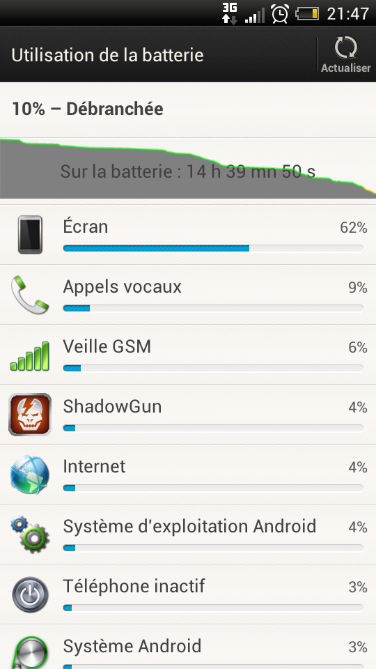 HTC one x - batterie 2012-011