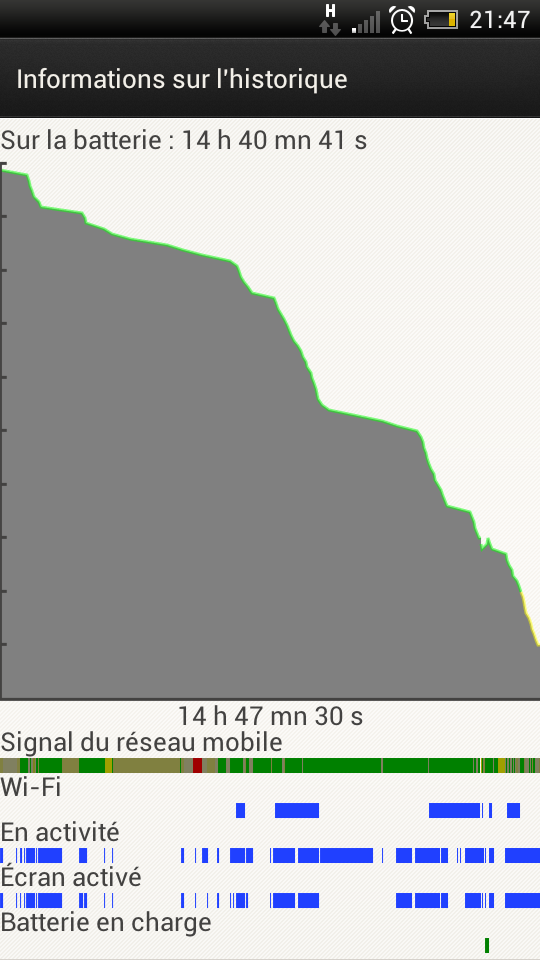 HTC one x - batterie 2012-012