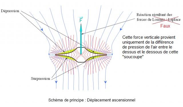 2011: le 28/10 à vers 6h00 - Un engin de grande taille - Mairé-Levescault (79)  - Page 4 Im02c_10