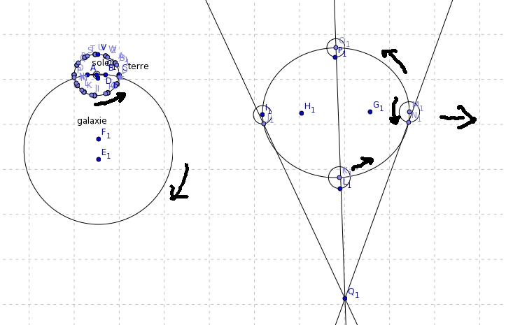 Indépendance de la vitesse de la lumière Captur11