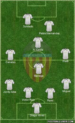 Candidature FC Valence 44092410