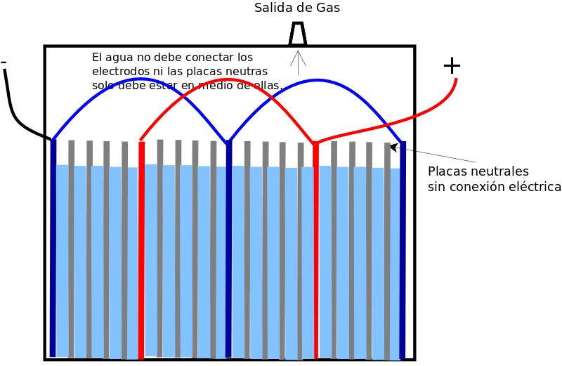 Placas, cavidades, electrodos y electrolito Celda_10