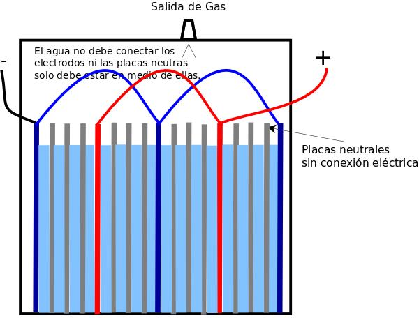 Placas, cavidades, electrodos y electrolito Celda_11