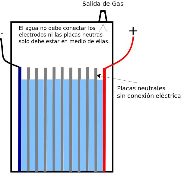 Placas, cavidades, electrodos y electrolito Celda_12