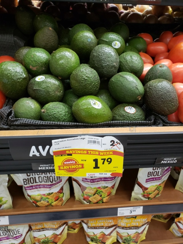 Price of Avocados  Avacad11