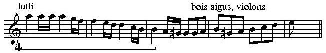 "Mendelssohn, Symphonie n°3 ""Ecossaise"" I_moti14"