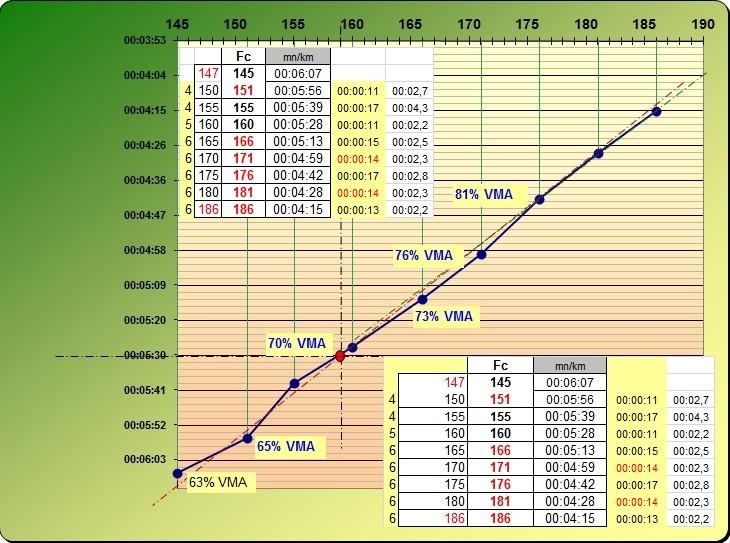 Nono17 ---> 4e test de palier - 16/08/2015 Fc_tes10