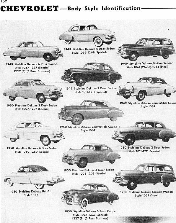 Les Chevrolet de 1949 à 1959 stock Chevy110