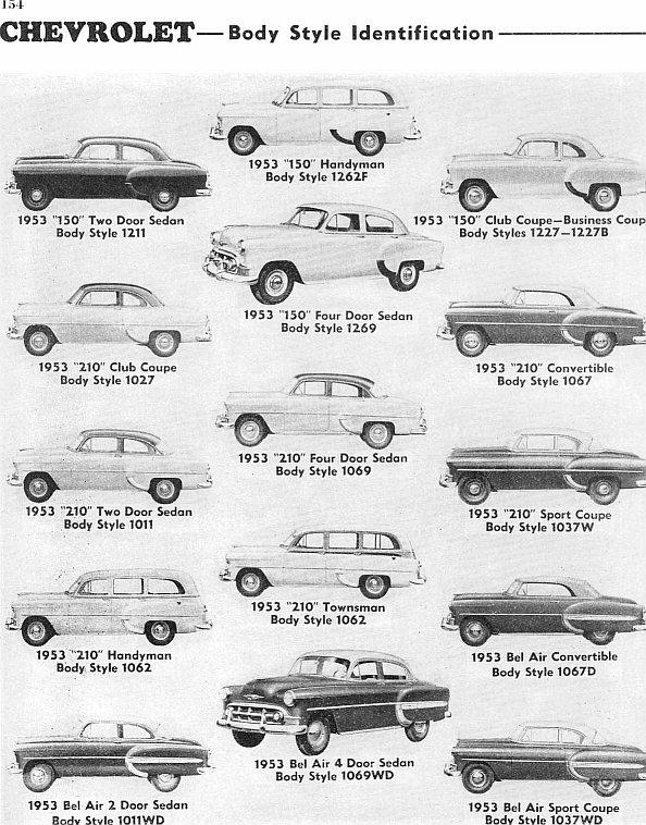 Les Chevrolet de 1949 à 1959 stock Chevy111