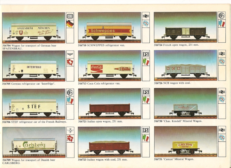 """Le catalogue """"O"""" scale 1979/80 version anglaise 00910"""