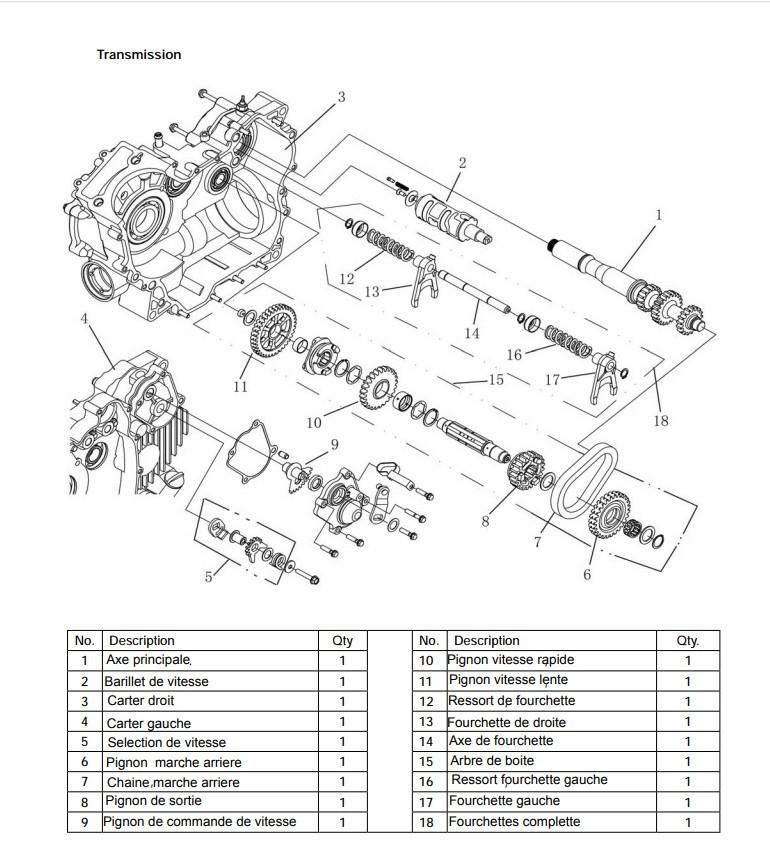 Problème marche arrière pitbug 500 Transm14