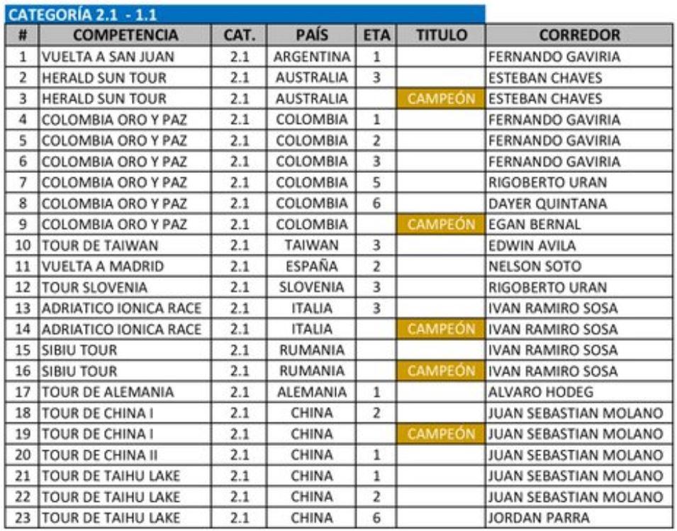 Victorias UCI Colombianas - 2018 - Página 3 Uci_1_10