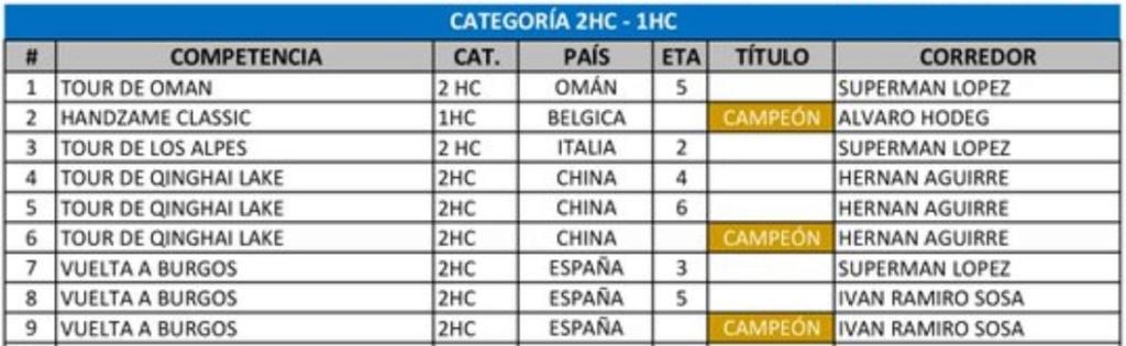 Victorias UCI Colombianas - 2018 - Página 3 Uci_hc10