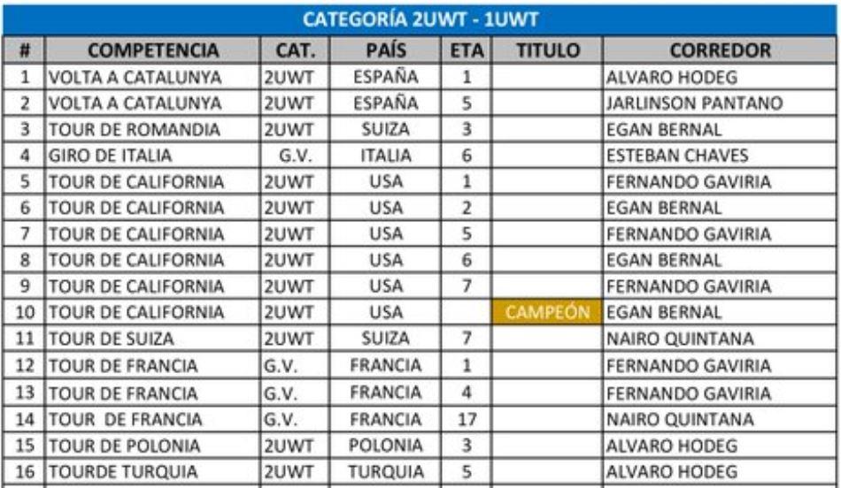 Victorias UCI Colombianas - 2018 - Página 3 Uci_wt10