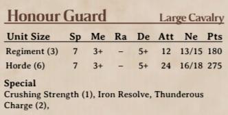 Liste teste, Halflings avec alliers doppelganger Garde_10