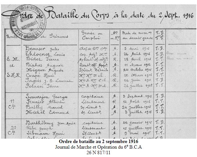 Georges Pageix Médecin-major au 46° et 6° BCA. Gp1511