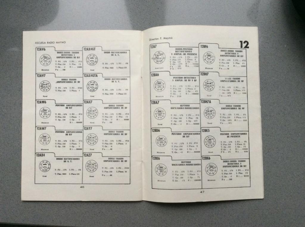 Libro de características de válvulas europeas y americanas y sus equivalencias Thumbn11