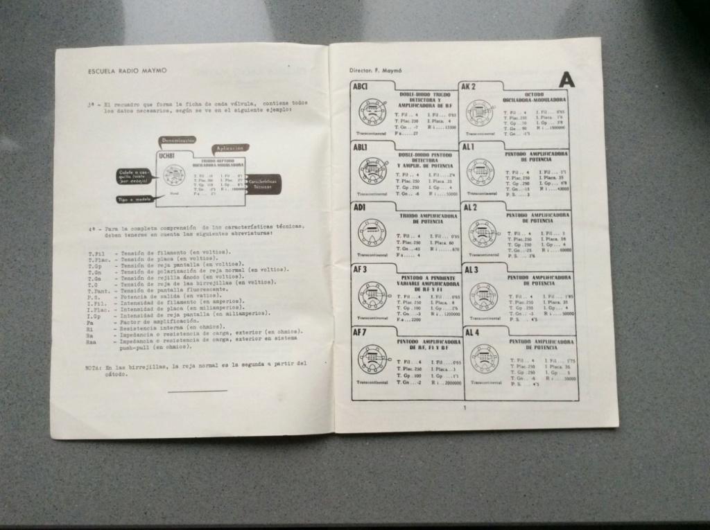 Libro de características de válvulas europeas y americanas y sus equivalencias Thumbn12