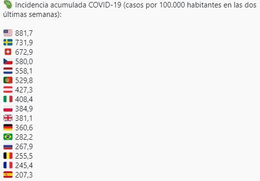 ☣ CORONAVIRUS ☣ - Minuto y Reconfinado - Vol.115: Nos Mean En La Boca. Por Salud. - Página 2 Captur91