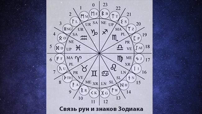Рунический гороскоп Xsvyaz10