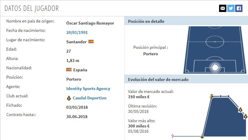 Óscar Santiago 2018-077
