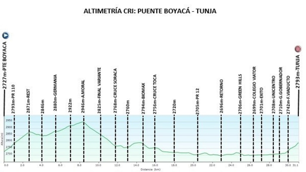 Polla Vuelta a Colombia Bicentenario - Valida 31/42 Cri_ul10