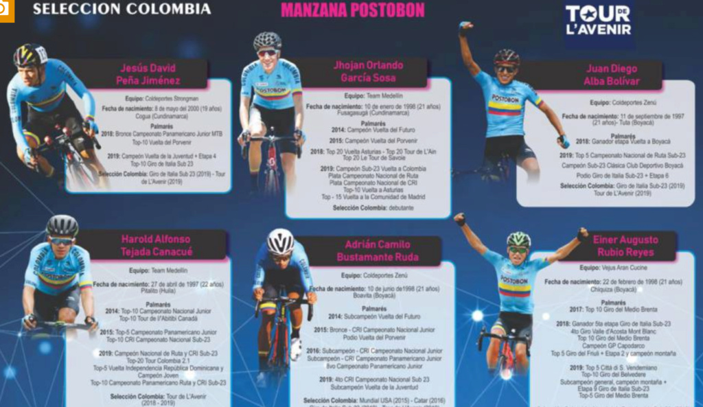 Tour de l'Avenir 2019 Selecc10