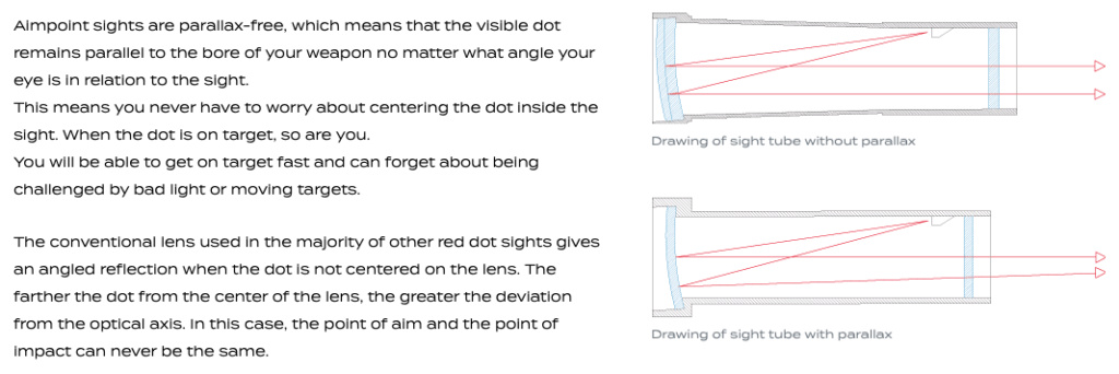 Parallax free sights - is this. useful for Bullseye? Screen98