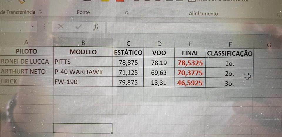 Campeonato Brasileiro de Aeromodelismo Escala VCC  2018 47389710