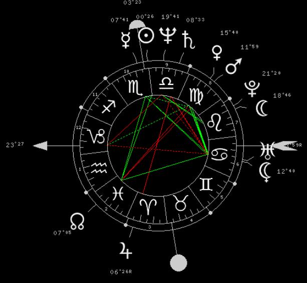 la lune noire en synastrie. Thzome21