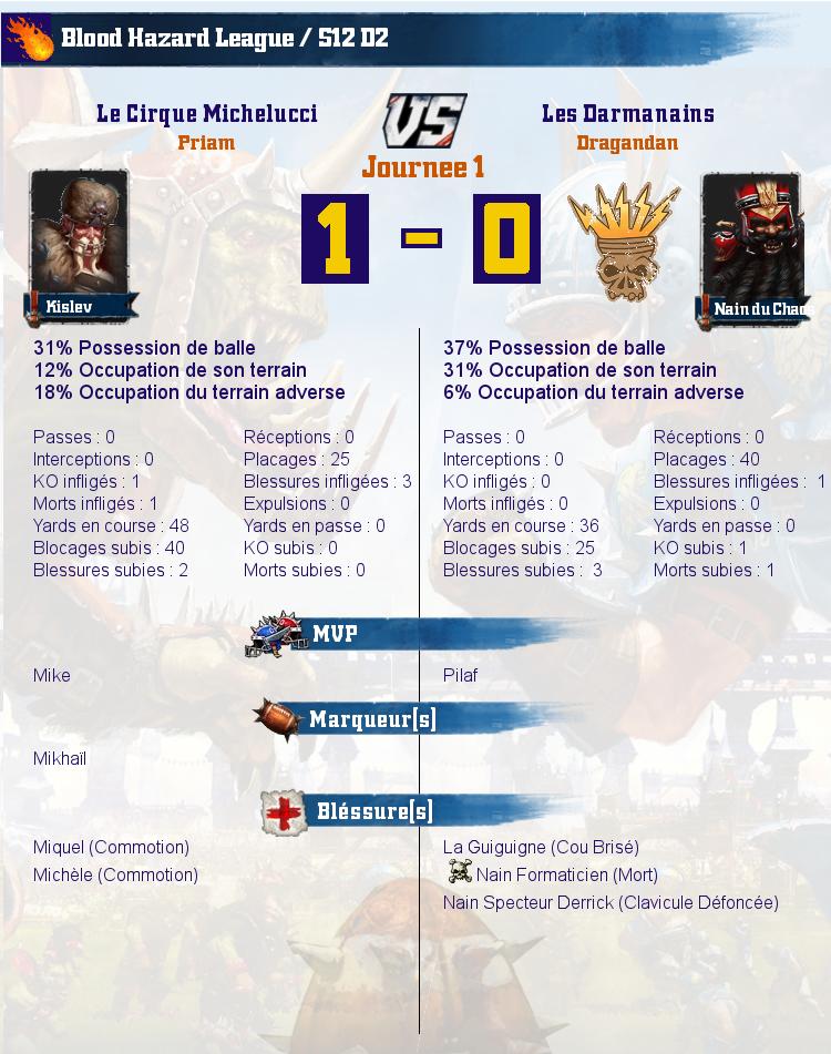 Saison 12 - D2 - J1 | Compte-rendus de match Match_10
