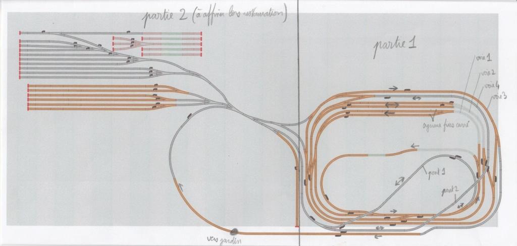 suite présentation, TCO et simulation Ipj_110