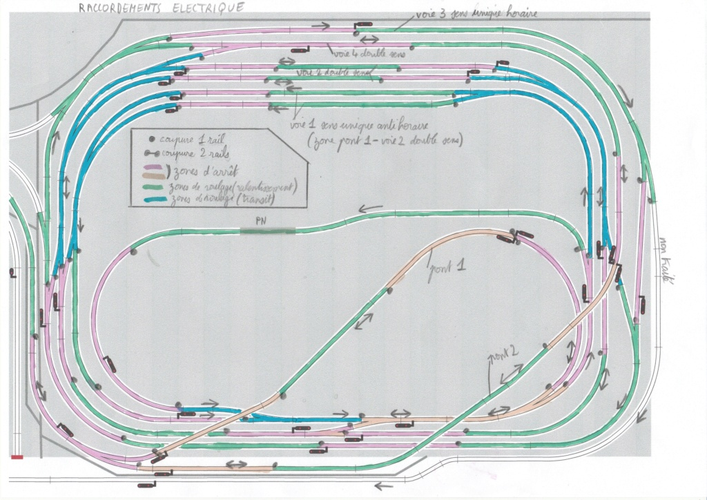 suite présentation, TCO et simulation Pj_210