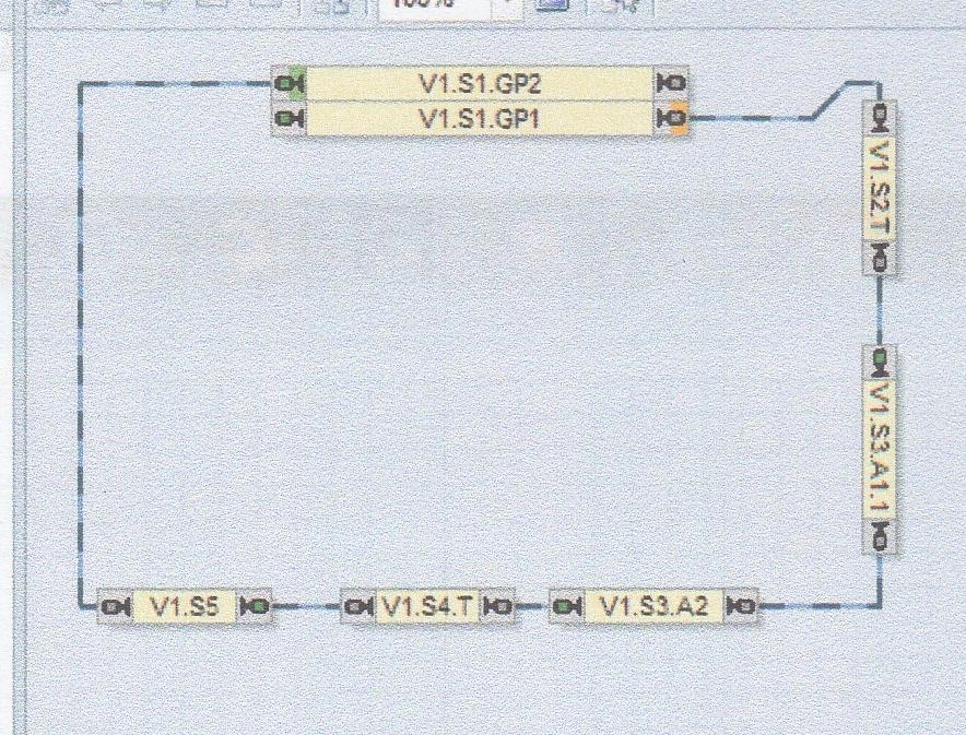 suite présentation, TCO et simulation Pj_4_210