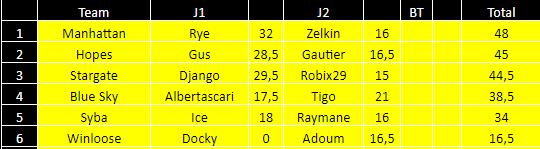 [FMWC] ---- Topic du championnat 2019 !!! - Page 40 R310