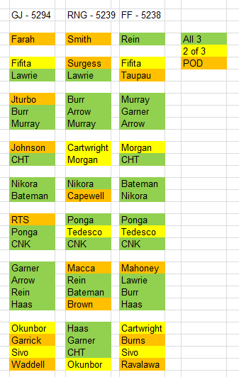 NRLFF community managed fantasy team - Page 19 Team_c10