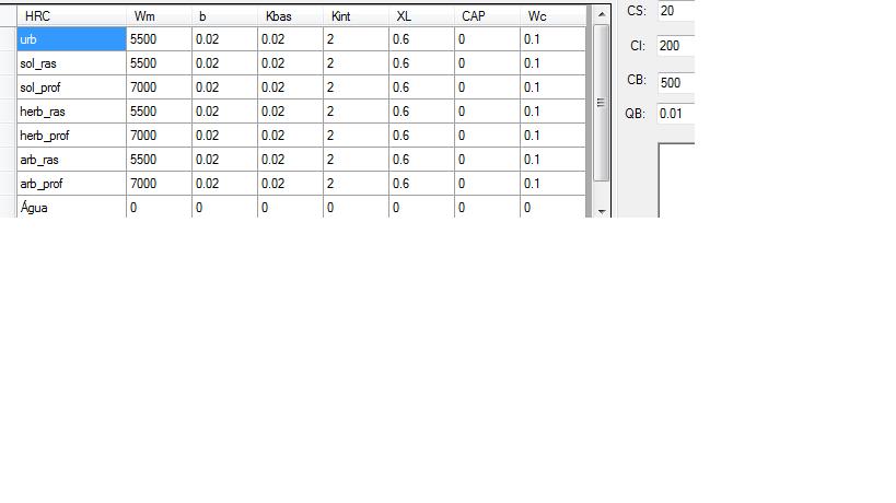 É possível valores Wm altos? Dicas de como melhorar dados da calibração/verificação. Estazz10
