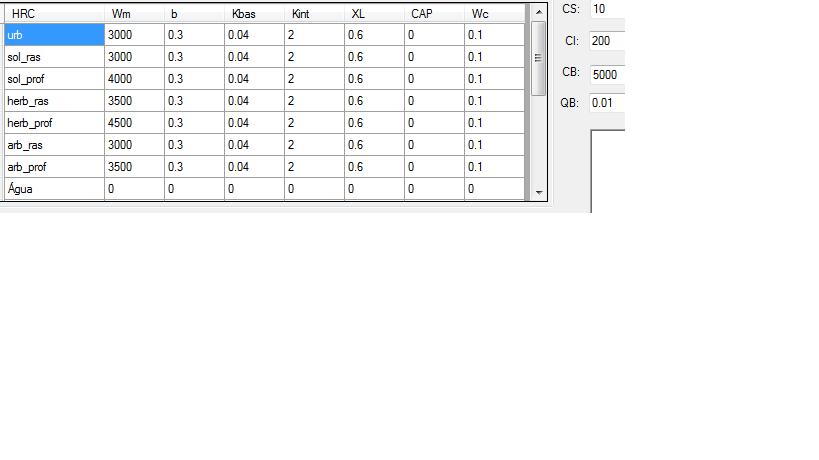 É possível valores Wm altos? Dicas de como melhorar dados da calibração/verificação. Estazz11