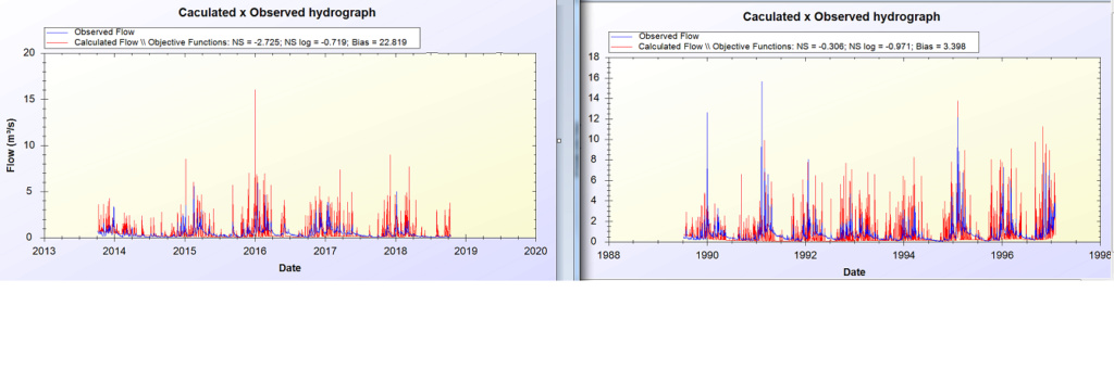 É possível valores Wm altos? Dicas de como melhorar dados da calibração/verificação. Q50_8910