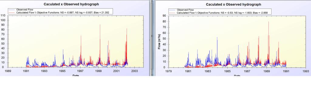 É possível valores Wm altos? Dicas de como melhorar dados da calibração/verificação. Q65_8010