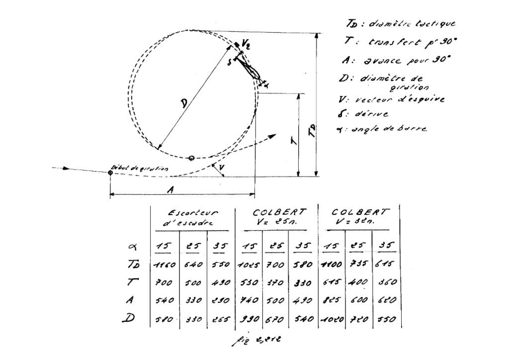 Il y a 75 ans la bataille de Midway  - Page 3 Girati10