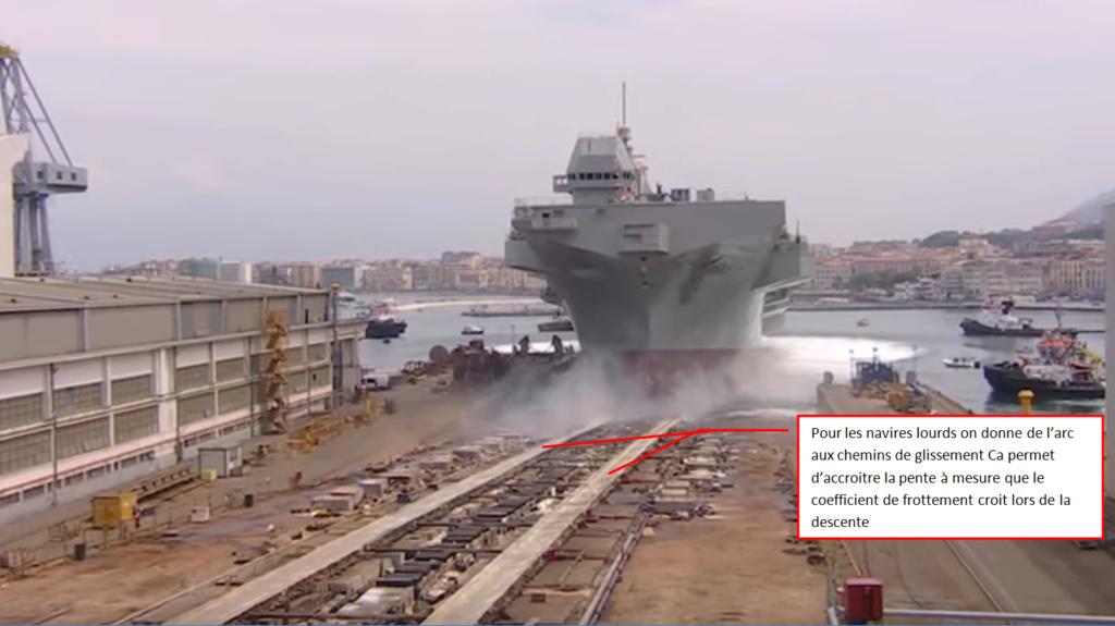 La mise à l'eau des grands navires  Lanc_111