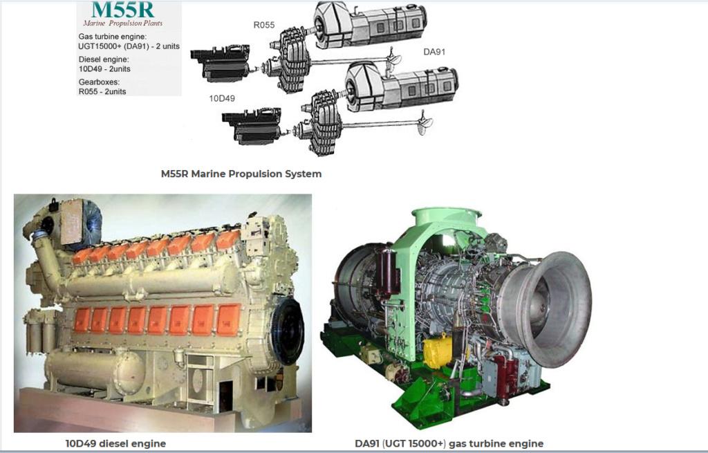 Classe Amiral Gorshkov (Projekt 22350) - Page 2 M55r10