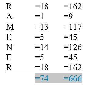 LE LIVRE ECRIT EN DEDANS ET EN DEHORS, SCELLE des sept sceau Ramene11