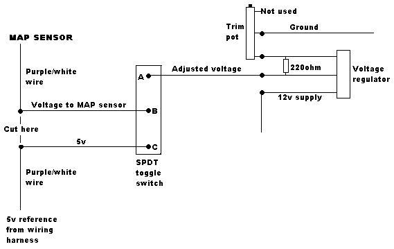 Tension de consigne capteur MAP Map_sc13
