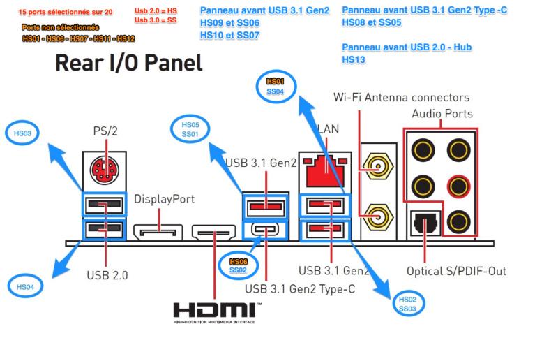 Carte graphique AMD non reconnue  [Résolu]  Msi_mp12