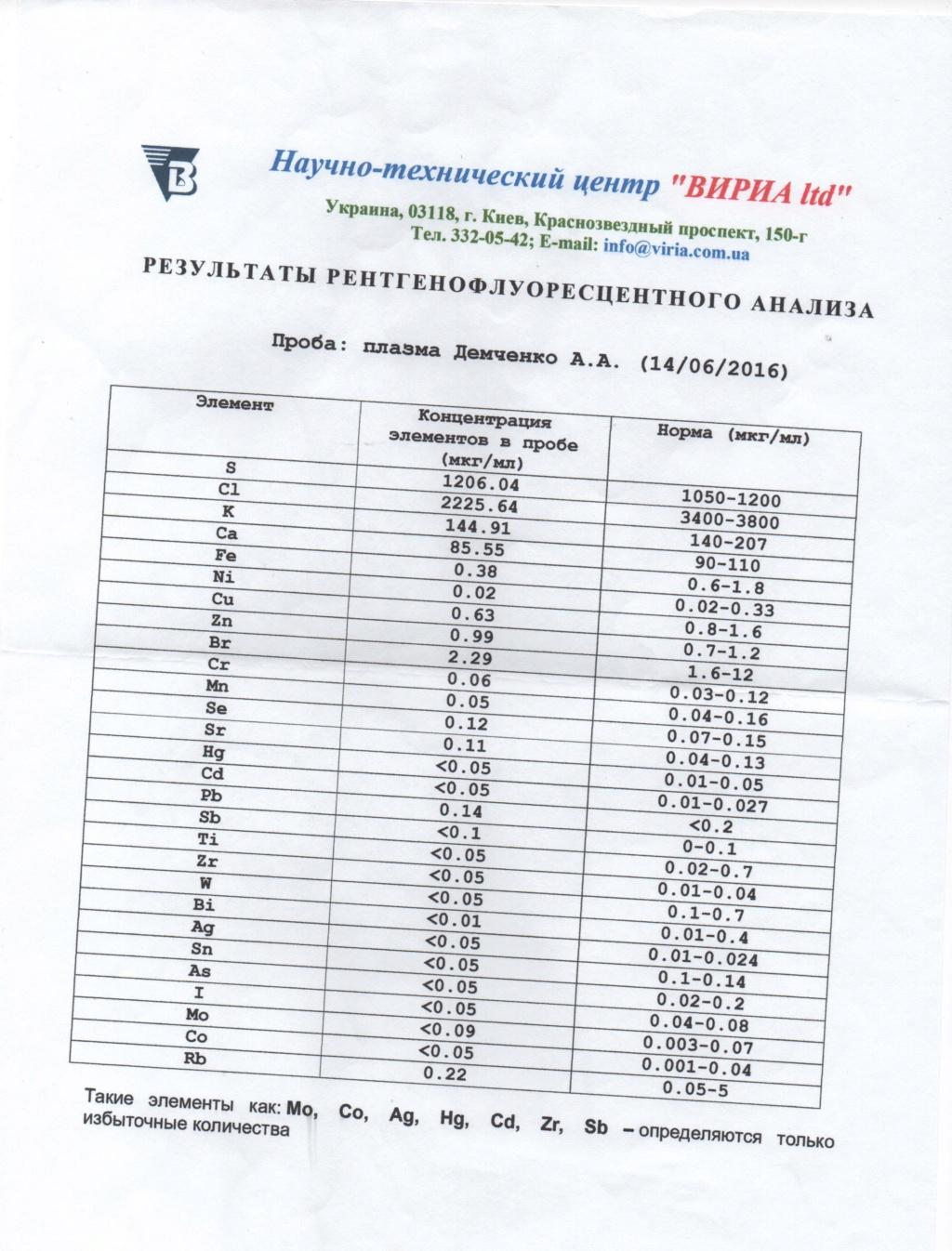 Сашуня 2016г. ДЦП Спастический тетрапарез  0310